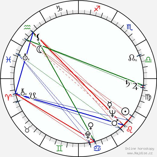 Lýdie Vladimirovna Litvjaková wikipedie wiki 2018, 2019 horoskop