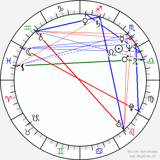 Lyle Lovett wikipedie wiki 2017, 2018 horoskop