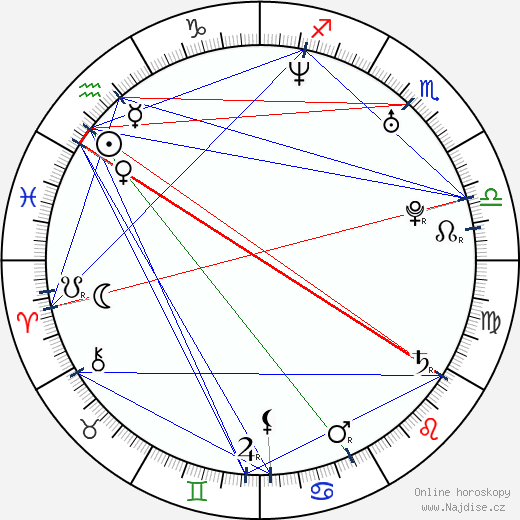 Lymari Nadal wikipedie wiki 2017, 2018 horoskop