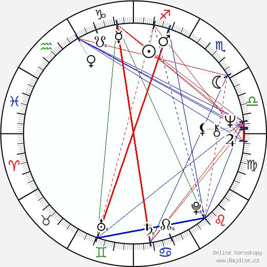 Lynda Day George wikipedie wiki 2018, 2019 horoskop