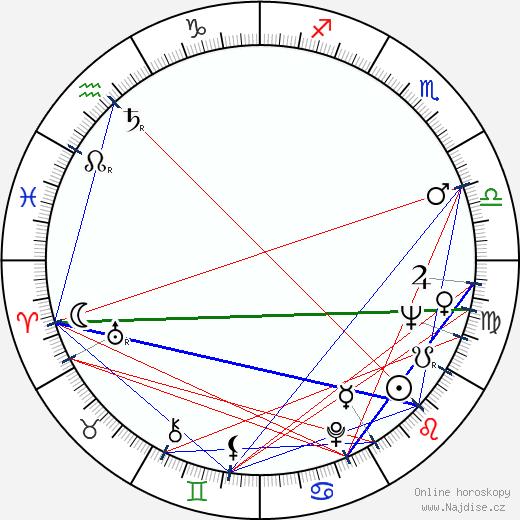 Lynn Cohen wikipedie wiki 2019, 2020 horoskop