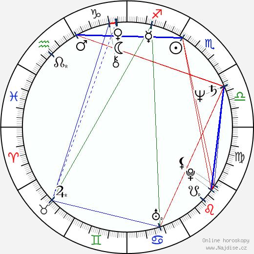 Lynn Roth wikipedie wiki 2018, 2019 horoskop