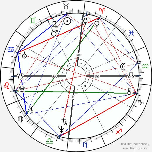 Lynn Whitfield wikipedie wiki 2019, 2020 horoskop