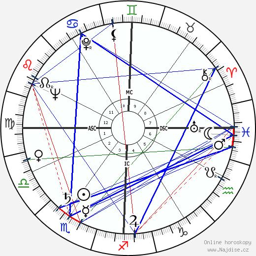 Lynne Carter wikipedie wiki 2018, 2019 horoskop