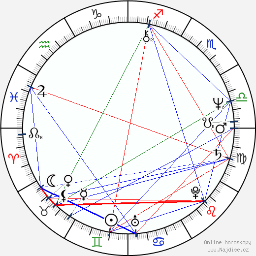 Lynsey de Paul wikipedie wiki 2018, 2019 horoskop