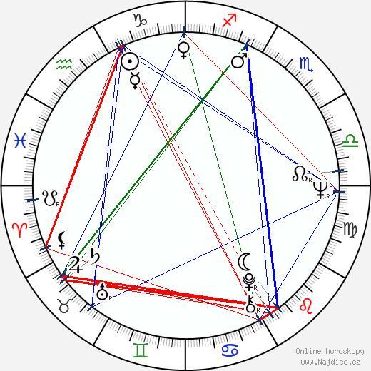 Lyubov Virolainen wikipedie wiki 2017, 2018 horoskop