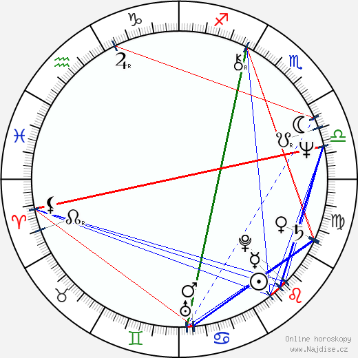 M. Jackson wikipedie wiki 2018, 2019 horoskop