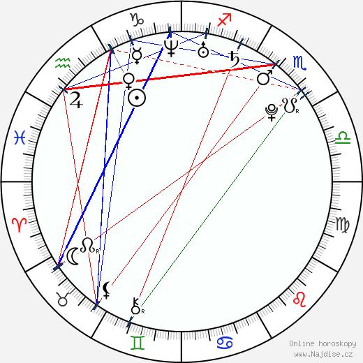 Maarja Kivi wikipedie wiki 2018, 2019 horoskop