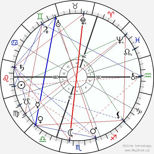 Maarten Maartens wikipedie wiki 2018, 2019 horoskop