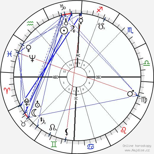 MacGregor Mathers wikipedie wiki 2017, 2018 horoskop