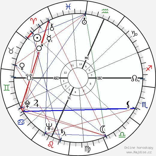 Madalyn Murray O'Hair wikipedie wiki 2020, 2021 horoskop