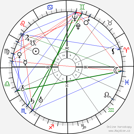Madeleine de Rauch wikipedie wiki 2018, 2019 horoskop