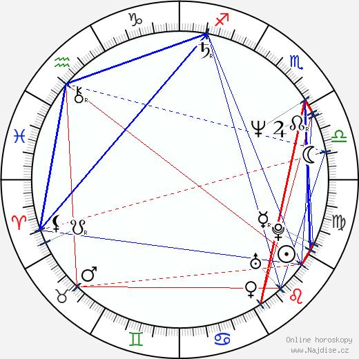Madeleine Stowe wikipedie wiki 2019, 2020 horoskop