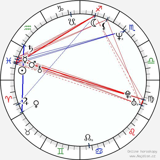 Madonna Wayne Gacy wikipedie wiki 2018, 2019 horoskop