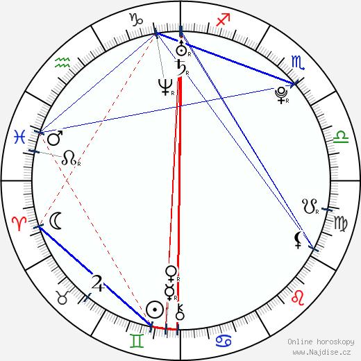 Mae Whitman wikipedie wiki 2019, 2020 horoskop