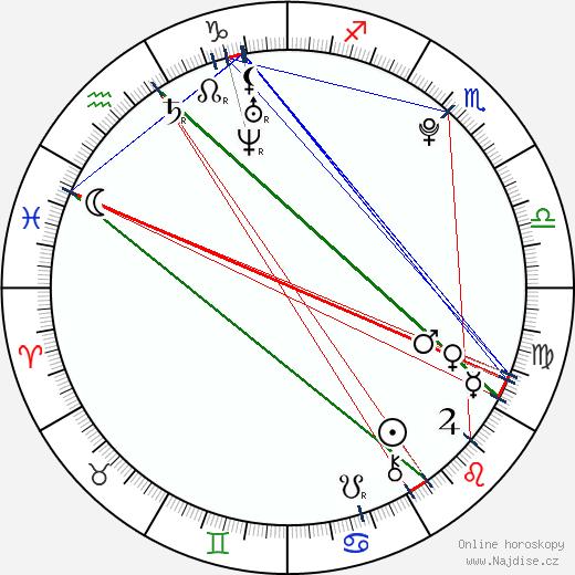 Maestro Harrell wikipedie wiki 2019, 2020 horoskop