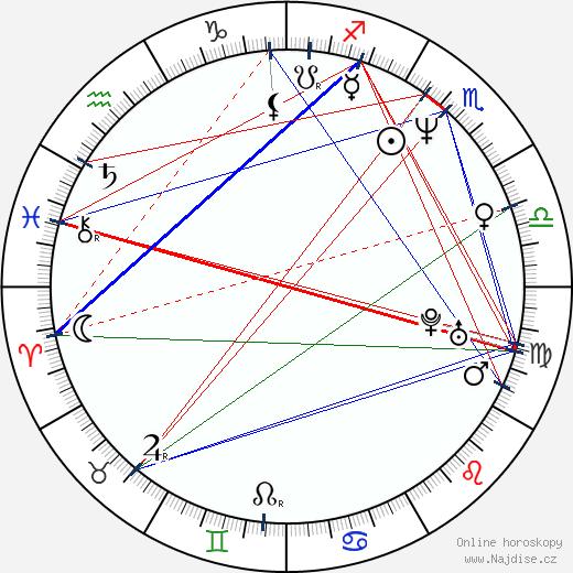 Maeve Quinlan wikipedie wiki 2018, 2019 horoskop