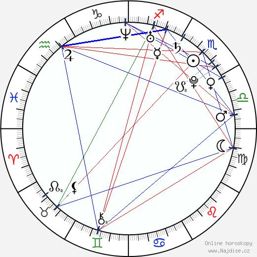 Magda Apanowicz wikipedie wiki 2019, 2020 horoskop