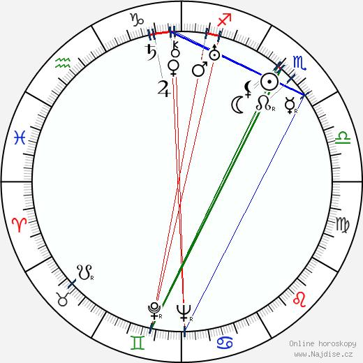 Magda Goebbels wikipedie wiki 2020, 2021 horoskop