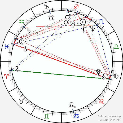 Magda Reifová wikipedie wiki 2020, 2021 horoskop