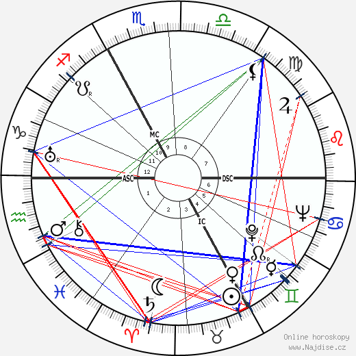 Magda Schneider wikipedie wiki 2018, 2019 horoskop