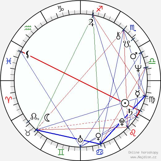 Magda Vášáryová wikipedie wiki 2020, 2021 horoskop