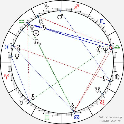Magdalena Dobromila Rettigová wikipedie wiki 2020, 2021 horoskop