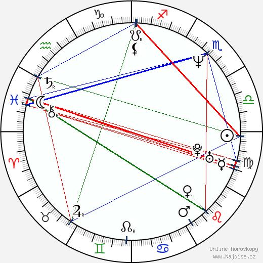 Maggie Cheung wikipedie wiki 2017, 2018 horoskop