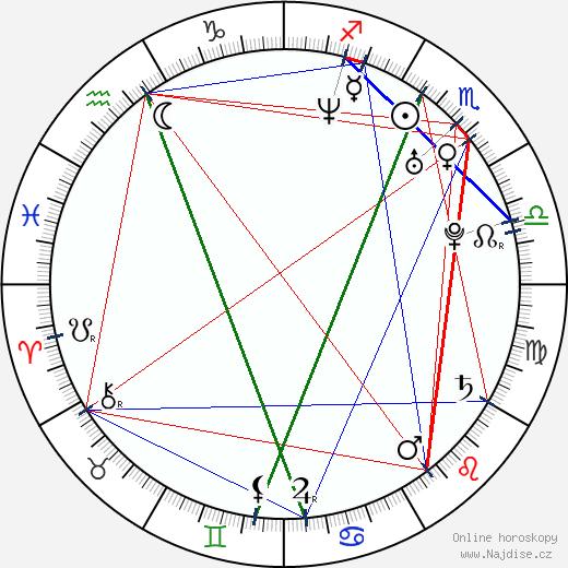 Maggie Gyllenhaal wikipedie wiki 2019, 2020 horoskop
