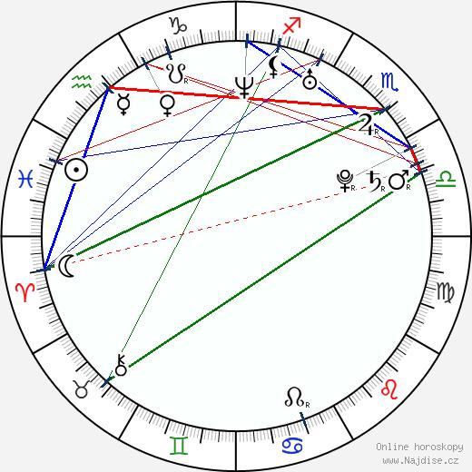 Maggie Hai-Uyen wikipedie wiki 2019, 2020 horoskop