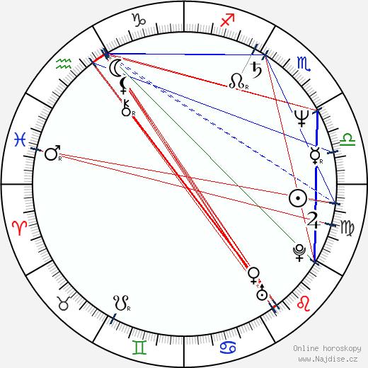 Maggie Reilly wikipedie wiki 2017, 2018 horoskop