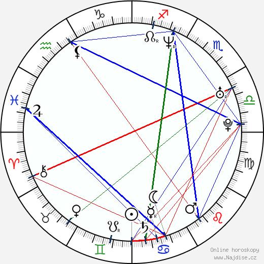 Maggie Siff wikipedie wiki 2017, 2018 horoskop