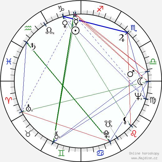 Maggie Smith wikipedie wiki 2020, 2021 horoskop