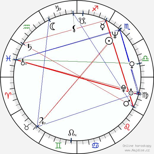 Magnús Scheving wikipedie wiki 2018, 2019 horoskop