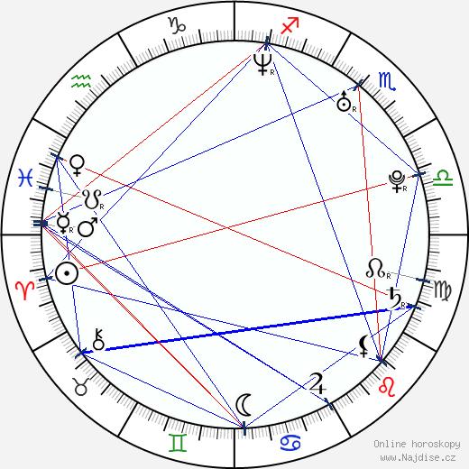 Maguy J. B. Cohen wikipedie wiki 2019, 2020 horoskop