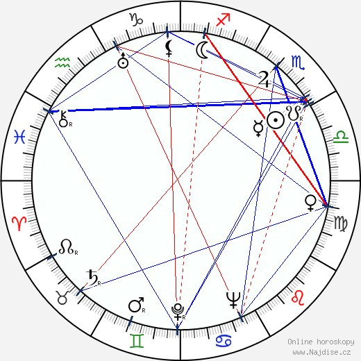 Mahalia Jackson wikipedie wiki 2018, 2019 horoskop