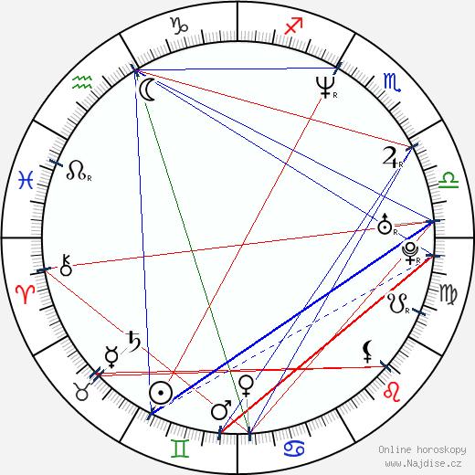 Maibritt Saerens wikipedie wiki 2019, 2020 horoskop