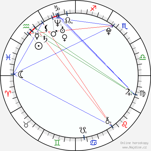 Maimi Yajima wikipedie wiki 2018, 2019 horoskop