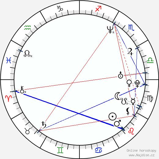 Mait Laas wikipedie wiki 2018, 2019 horoskop
