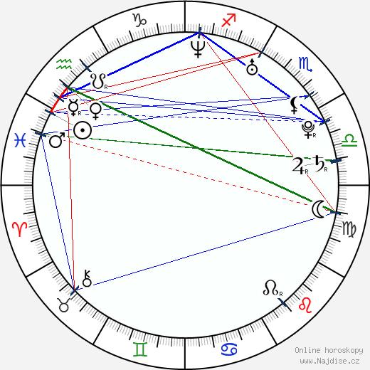 Majandra Delfino wikipedie wiki 2020, 2021 horoskop