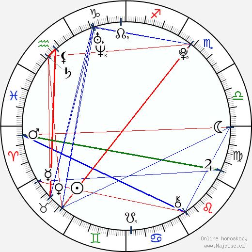 Malcolm David Kelley wikipedie wiki 2019, 2020 horoskop