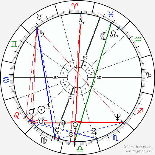 Malcolm-Jamal Warner wikipedie wiki 2018, 2019 horoskop