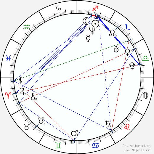 Malinda Williams wikipedie wiki 2018, 2019 horoskop