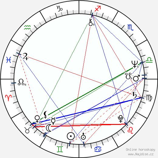 Malisa Longo wikipedie wiki 2018, 2019 horoskop