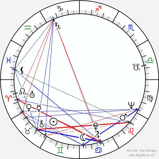Malka Ribowska wikipedie wiki 2018, 2019 horoskop