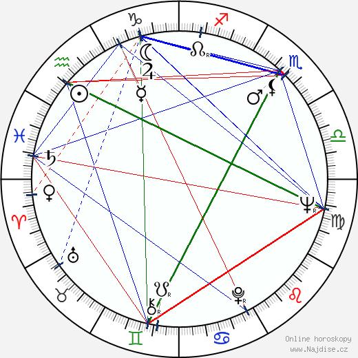 Manfred Krug wikipedie wiki 2018, 2019 horoskop