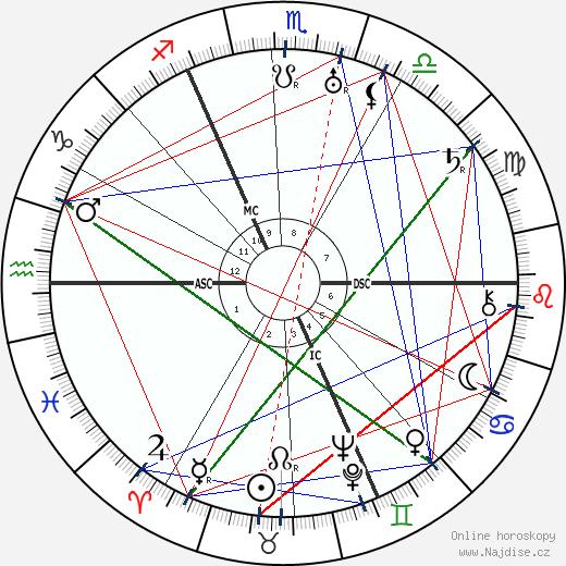 Manfred von Richthofen wikipedie wiki 2018, 2019 horoskop