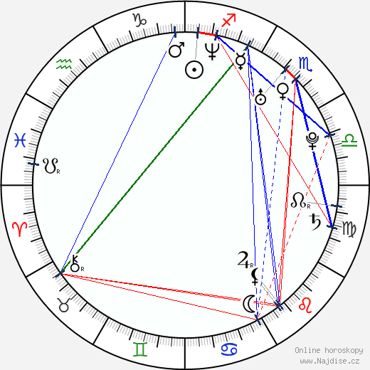 Manny Pacquiao wikipedie wiki 2018, 2019 horoskop