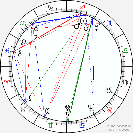 Manon Chafour wikipedie wiki 2020, 2021 horoskop