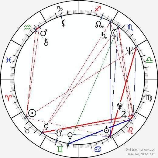 Mansour Bahrami wikipedie wiki 2018, 2019 horoskop